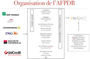 Organisation AFPDB Juin 2016