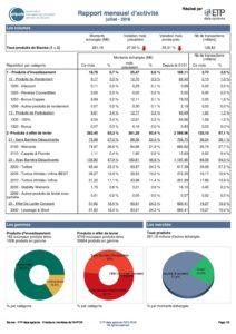 thumbnail of Stats_AFPDB 0716